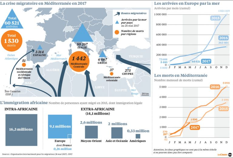 LC-20170530-Migrations-Europe-Afrique_0_1399_952-768x523